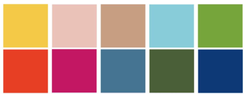 Modekleuren voorjaar 2017 - Ontdek je Kleur en Stijl  Pantone
